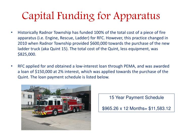 Capital Funding for Apparatus