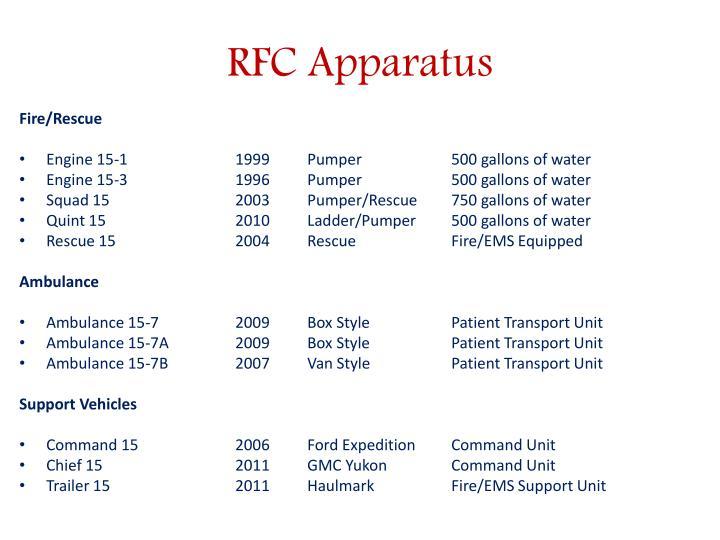 RFC Apparatus