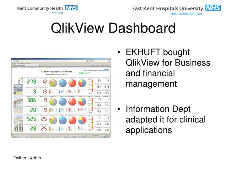 QlikView Dashboard