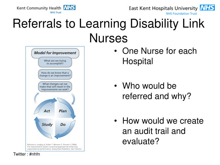 Referrals to Learning Disability Link Nurses