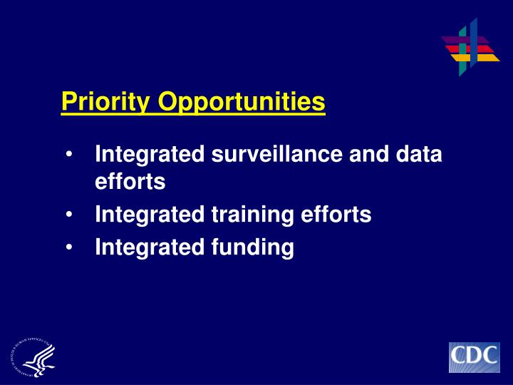 Priority Opportunities