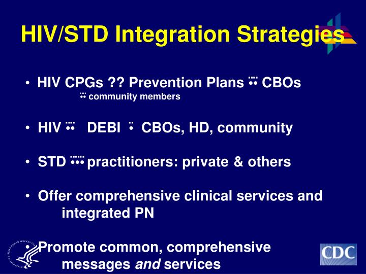 HIV/STD Integration Strategies