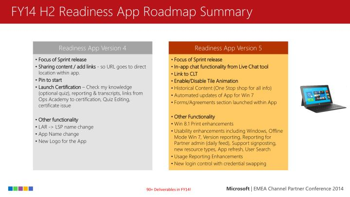 FY14 H2 Readiness App Roadmap Summary