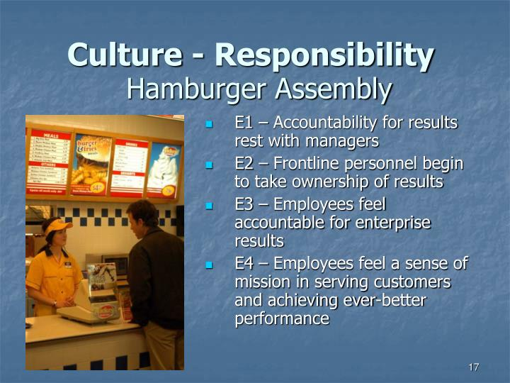 Culture - Responsibility
