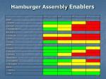 hamburger assembly enablers