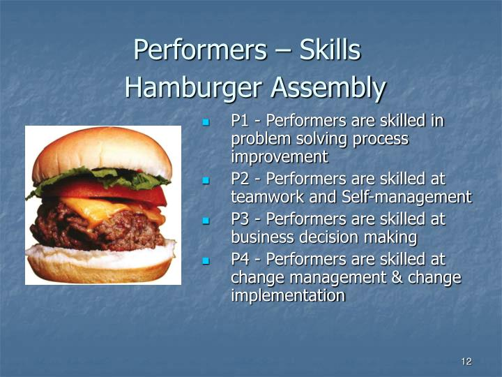 Performers – Skills
