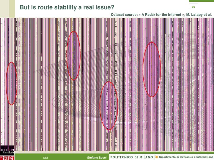 But is route stability a real issue?