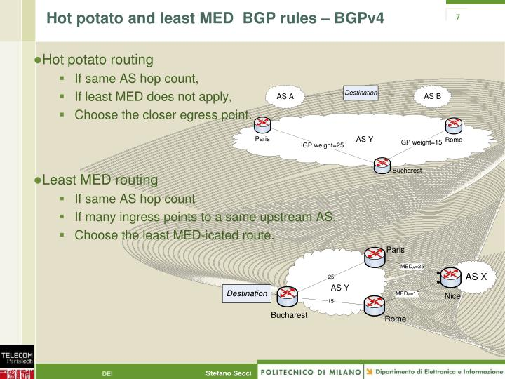 Hot potato and least MED  BGP rules – BGPv4