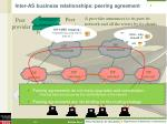 inter as business relationships peering agreement