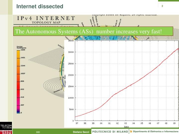 Internet dissected