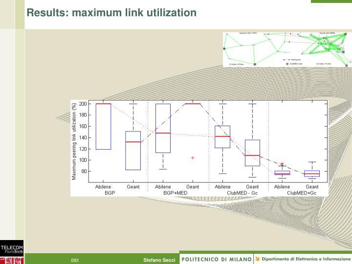 Results: maximum link utilization