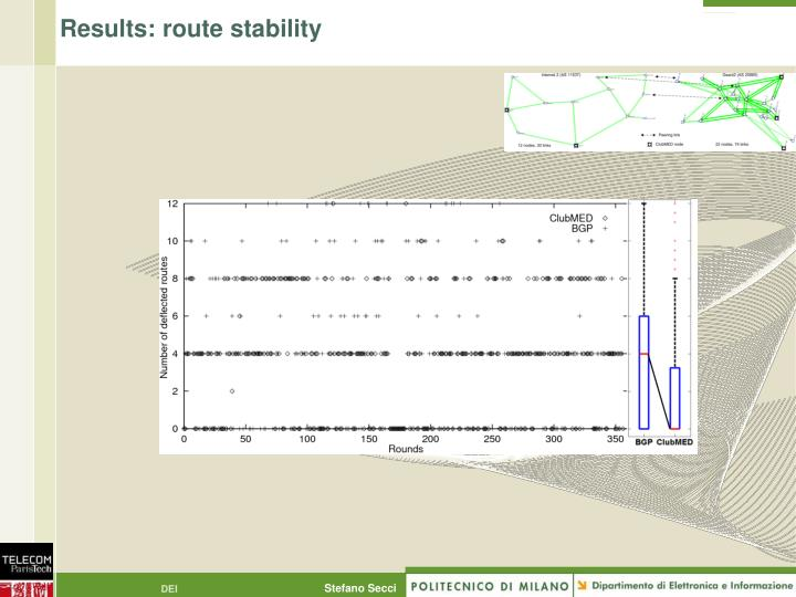Results: route stability