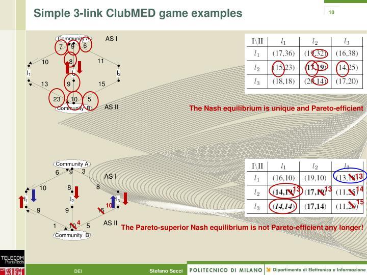 Simple 3-link ClubMED game examples