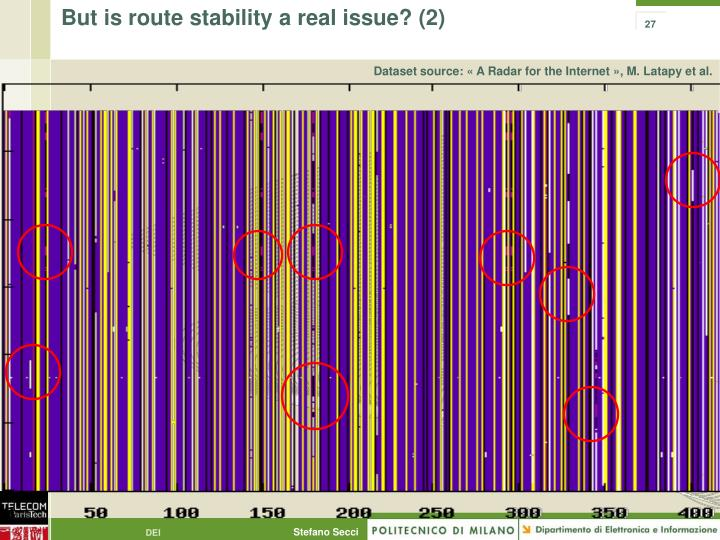 But is route stability a real issue? (2)