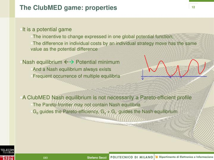 The ClubMED game: properties