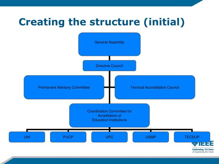 Creating the structure (initial)