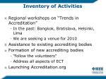 inventory of activities