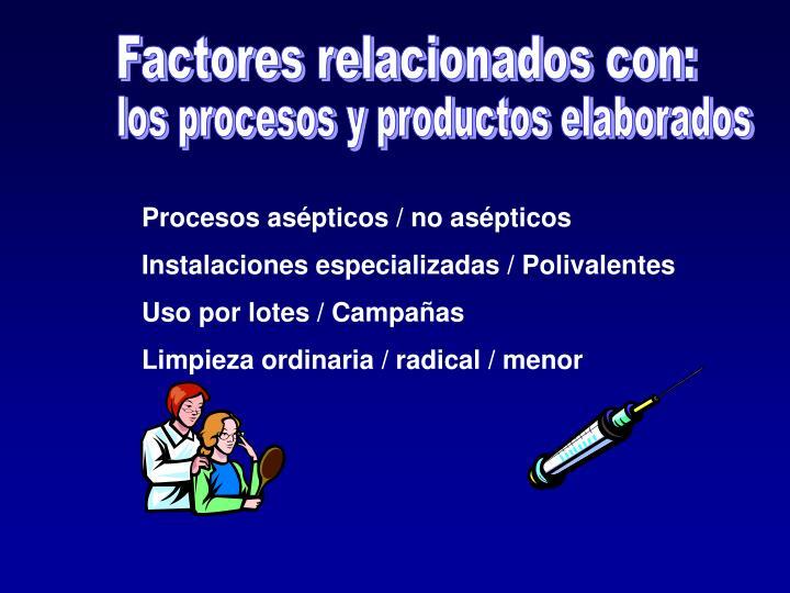 Factores relacionados con: