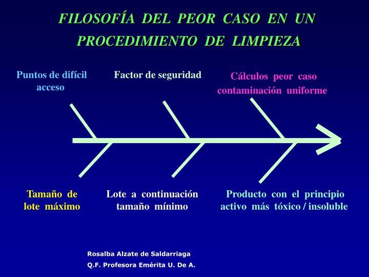 FILOSOFÍA  DEL  PEOR  CASO  EN  UN