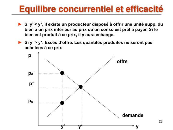 Equilibre concurrentiel et efficacité
