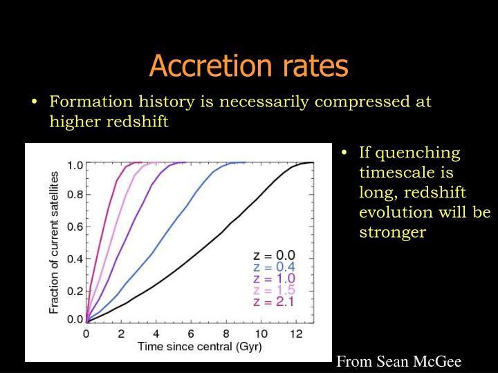 Accretion rates