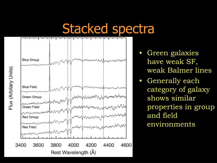 Stacked spectra