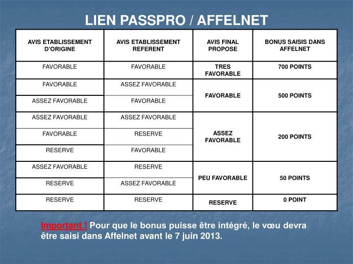 LIEN PASSPRO / AFFELNET