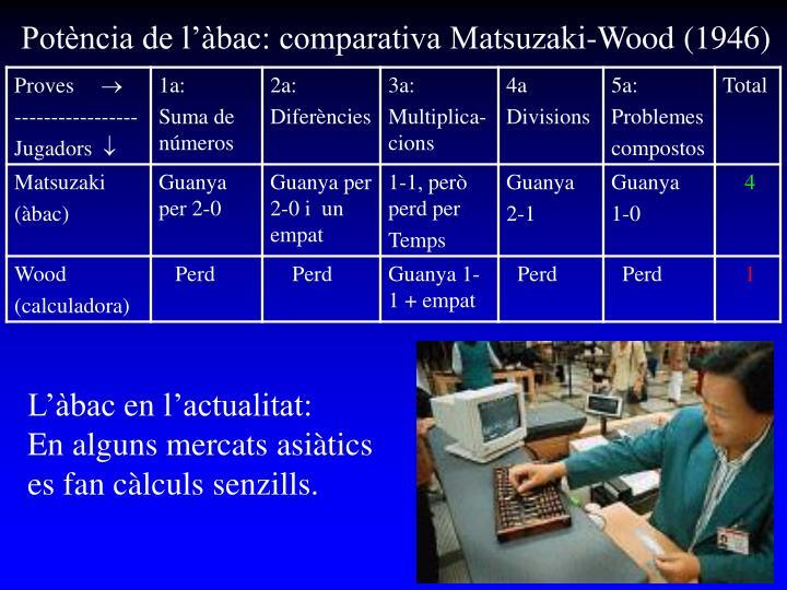 Potència de l'àbac: comparativa Matsuzaki-Wood (1946)