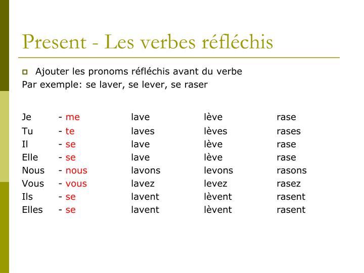 Present - Les verbes réfléchis