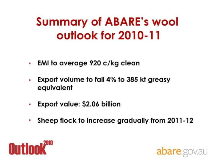 Summary of ABARE's wool outlook