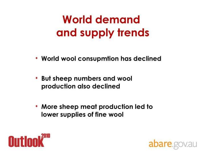 World demand and supply trends
