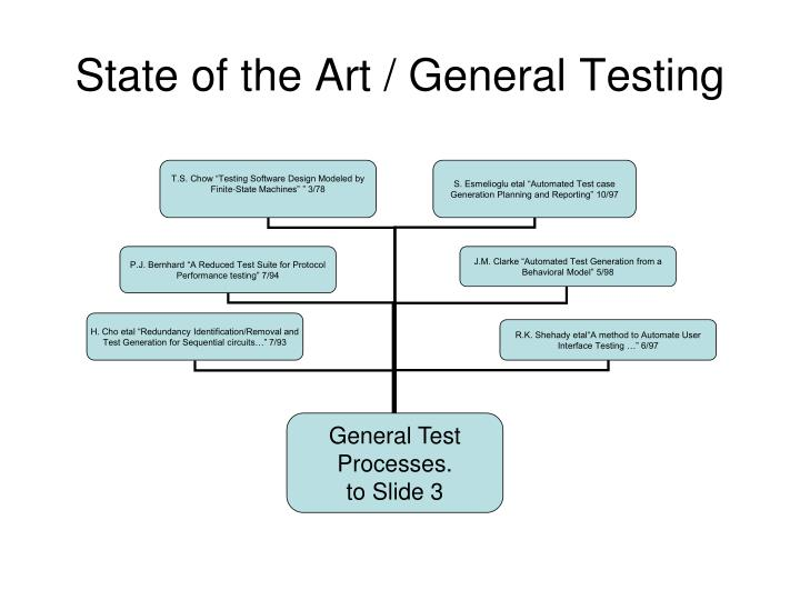 "T.S. Chow ""Testing Software Design Modeled by Finite-State Machines"" "" 3/78"