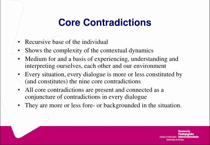 Core Contradictions