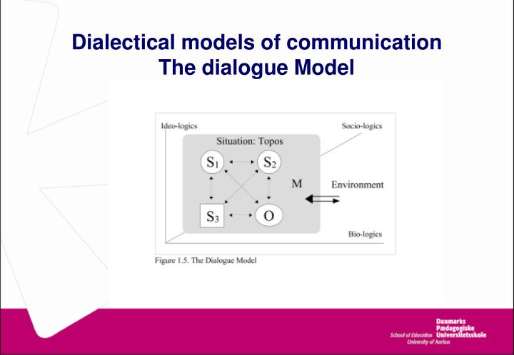 Dialectical models of communication