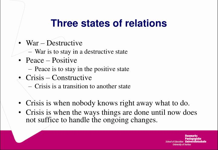 Three states of relations