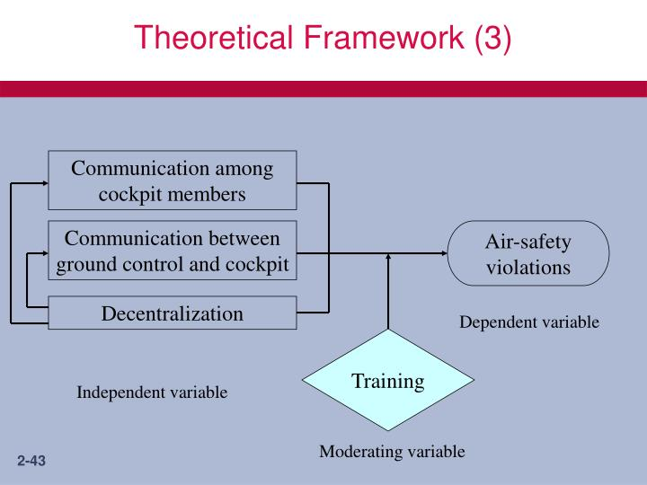 Theoretical Framework (3)