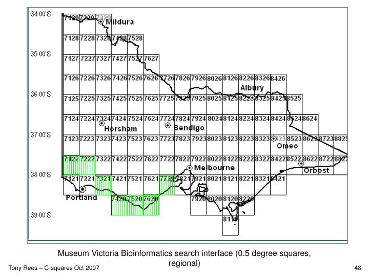 Museum Victoria Bioinformatics search interface (0.5 degree squares, regional)