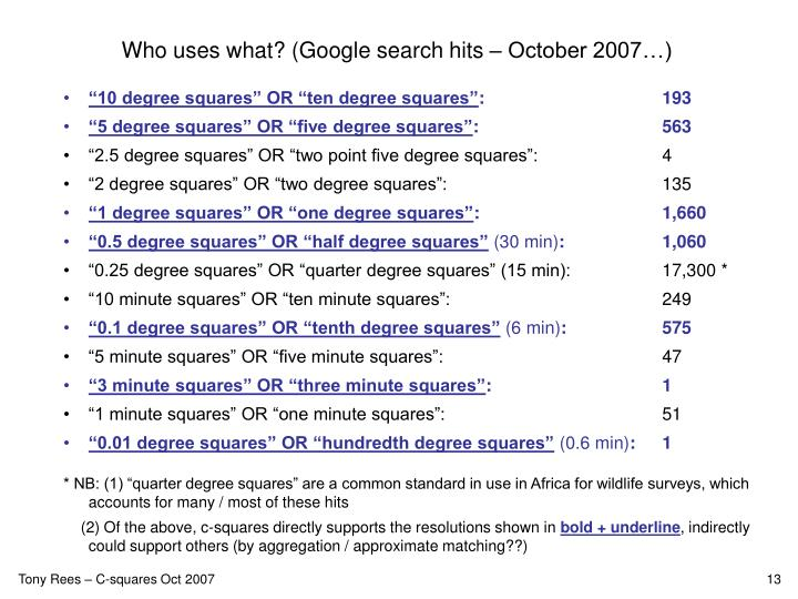 Who uses what? (Google search hits – October 2007…)