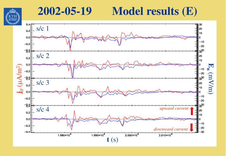 2002-05-19       Model results (E)