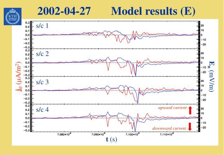 2002-04-27       Model results (E)
