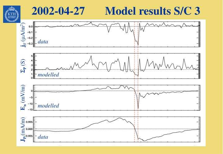 2002-04-27       Model results S/C 3
