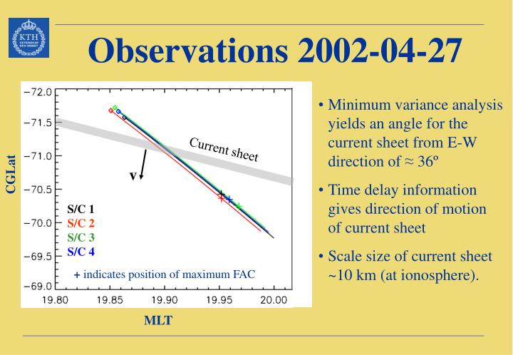 Observations 2002-04-27