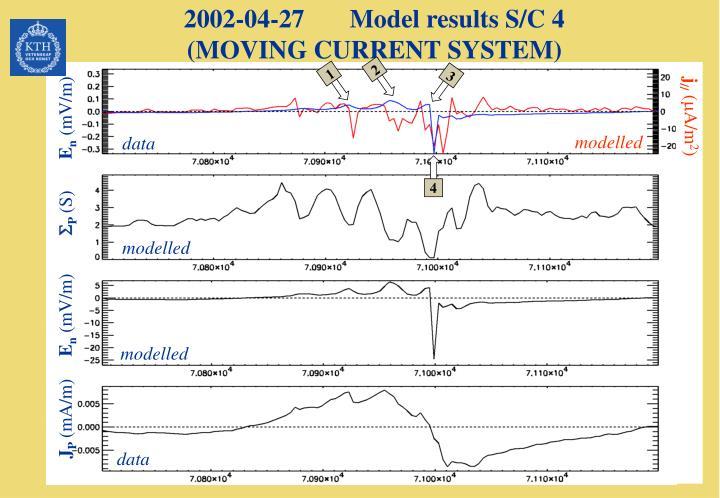 2002-04-27       Model results S/C 4
