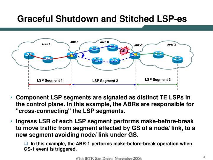 Graceful Shutdown and Stitched LSP-es