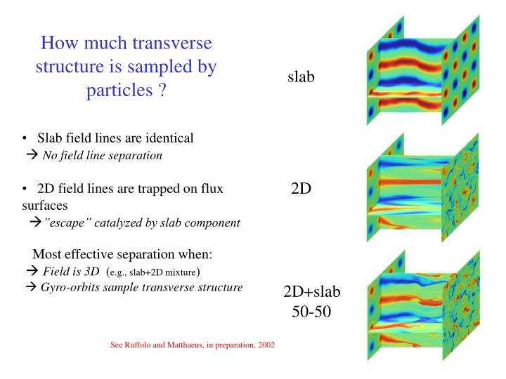 How much transverse structure is sampled by particles ?