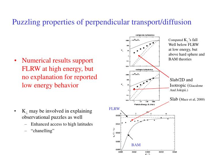 Puzzling properties of perpendicular transport/diffusion