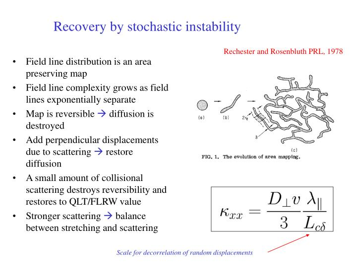 Recovery by stochastic instability