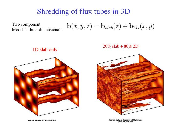 Shredding of flux tubes in 3D