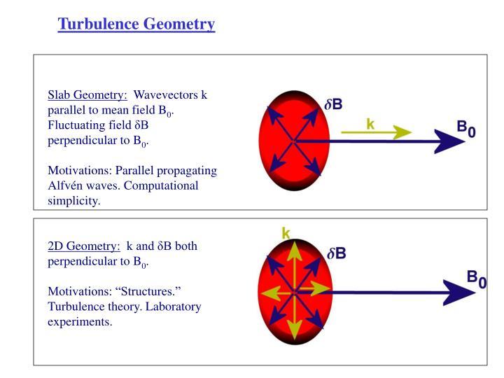 Slab Geometry: