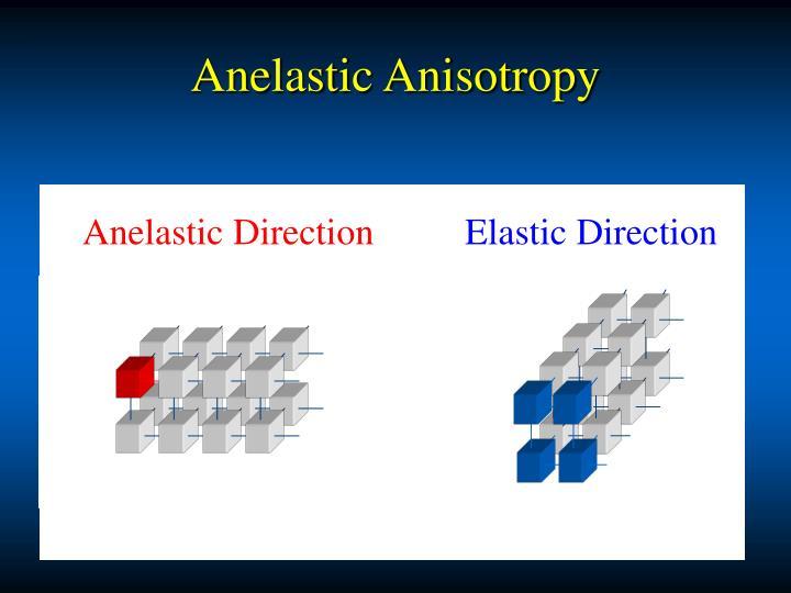 Anelastic Anisotropy